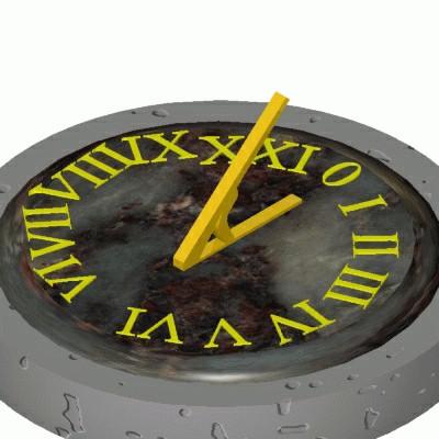 Het meten van de tijd