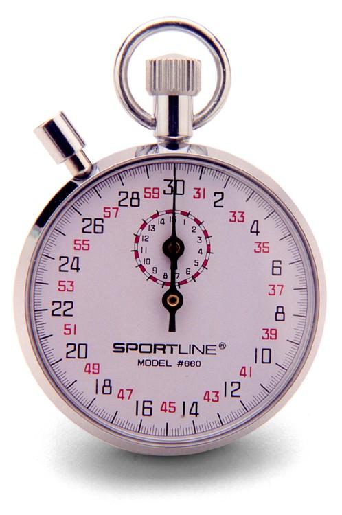 Klokken om de tijd te meten